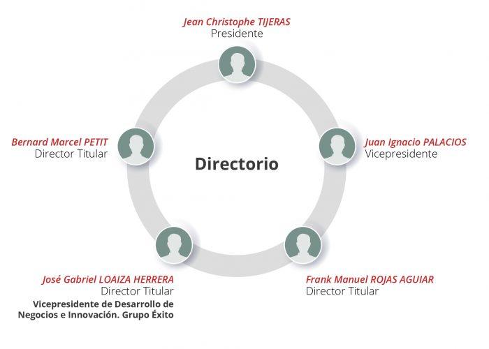 directorio-04 (1)-01